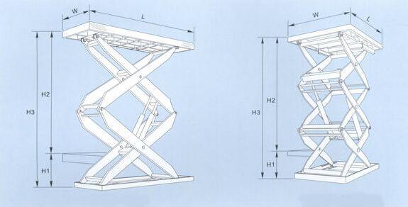 固定剪叉式液壓升降機設備性能結構圖