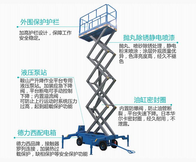 剪叉式升降机的结构及工作原理